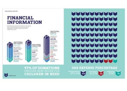 First Book Financial Information