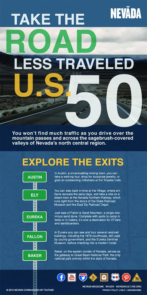 Explore U.S. 50 Email